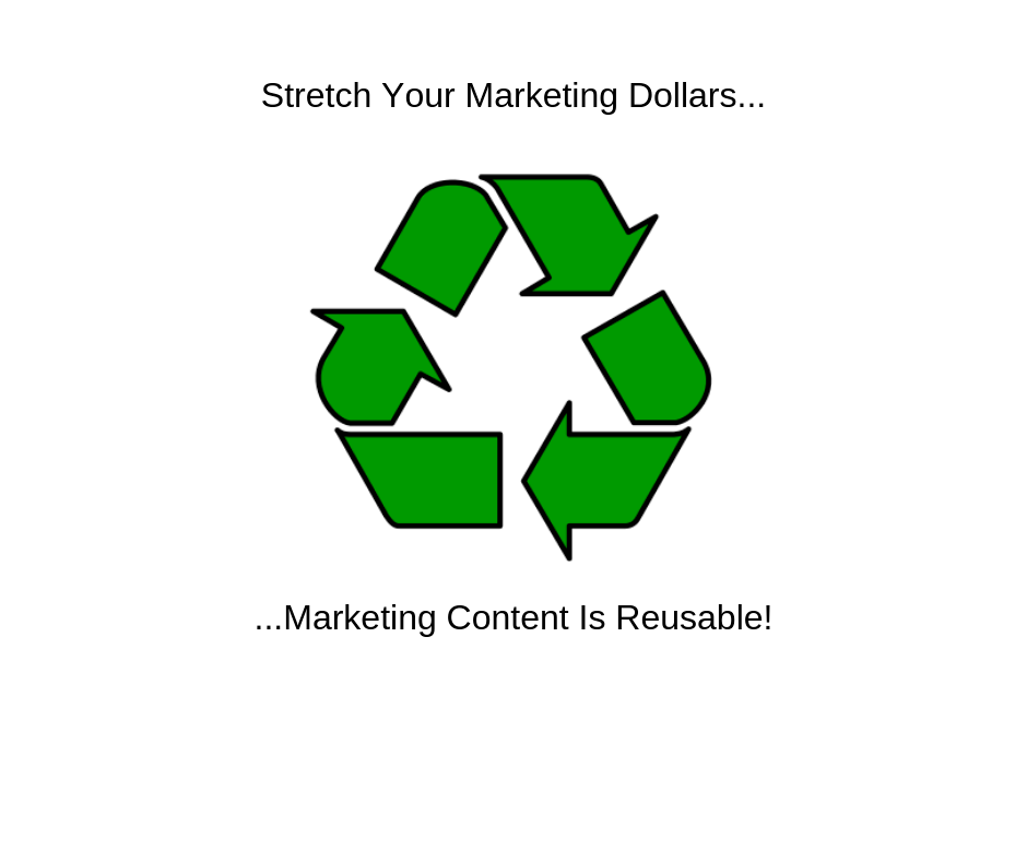 Marketing Ideas-repurpose content