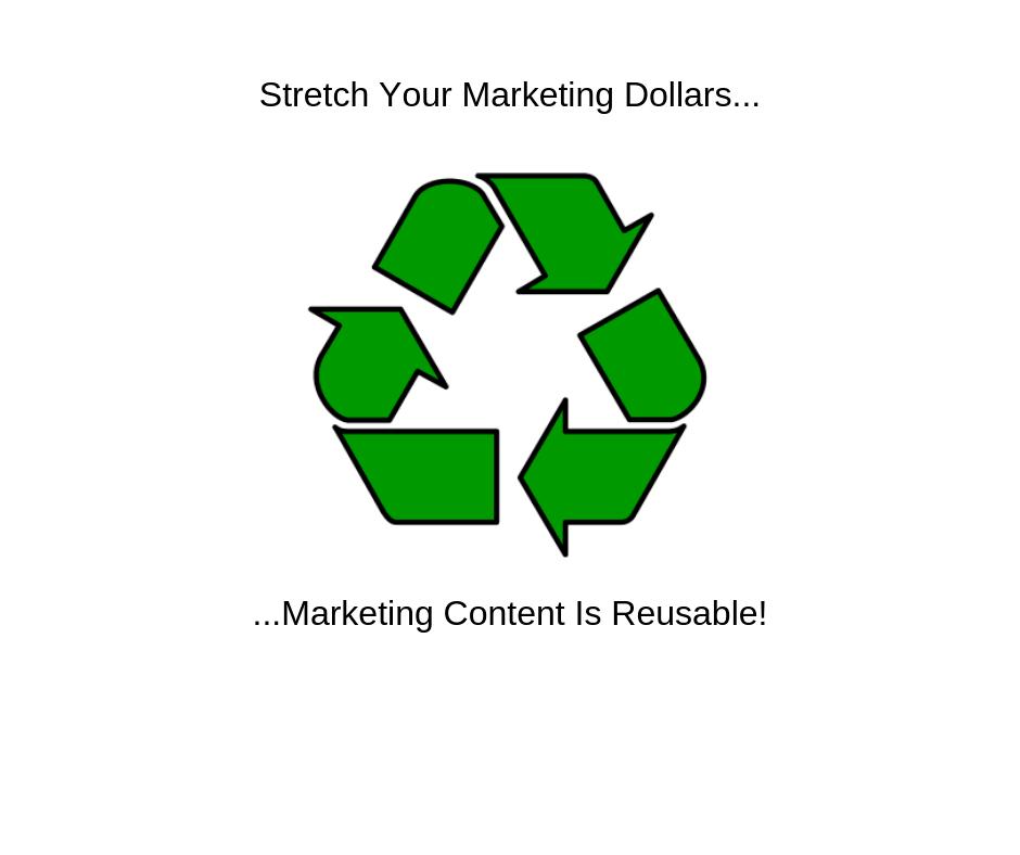 Marketing Ideas-repurpose content